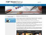 KP MasterChart Ltd Website Screenshot