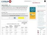 Cyprus Rates Website Screenshot